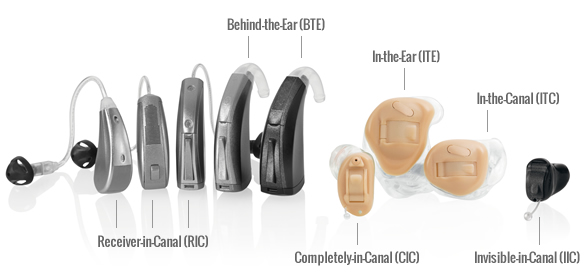 Different Types Of Hearing Aids Preston Hearing Centre